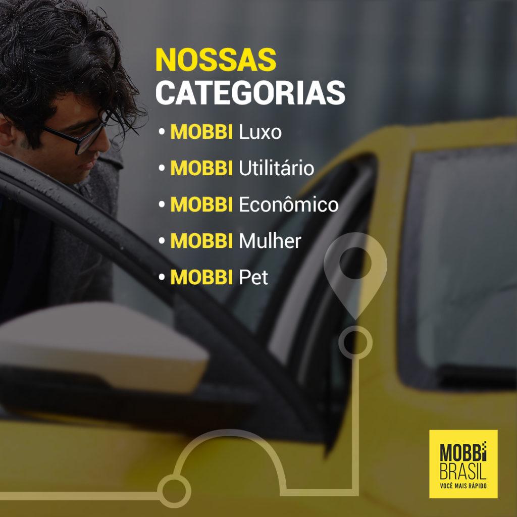 Mobbi Brasil Posts